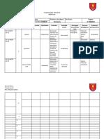 PLANIFICACIÓN  PERIODICA modelo.docx