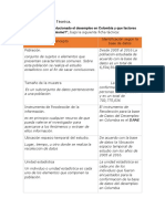 Punto 2 Ficha Tecnica Estadistica Desempleo en Colombia