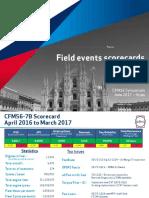 04. 7B_Scorecards_CFM Symposium 2017