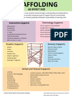 scaffolding handout