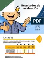 RESULTADOS I.E. SAN FRANCISCO DE ASIS GRADO 11º (1) (1).pdf
