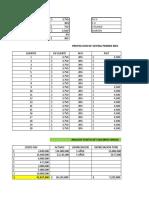 Propuesta de Presupuesto Helados