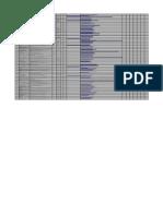 Mininet-WiFi Citations & Use Case Catalogue