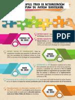 2. Insumos Actualización PAT 2017.pdf