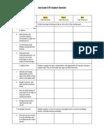 iste student checklist