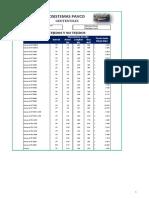 270957754-Lista-de-Precios-Geosistemas-2015.pdf
