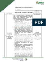Registro Nacional de Plaguicidas de Uso Agricola