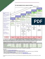ALGORITMO_TTO_ASMA_PEDIATRIA.pdf