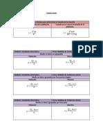 FORMULARIO ESTADISTICA BASICA.pdf