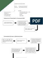 Diagrama de Flujo Práctica 10.docx