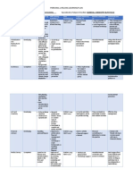 Assignment No 1 - PLLP Matrix.pdf