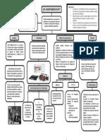 mapa conceptuales LSP.docx