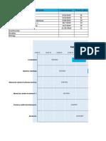 Cronograma de Proyecto I.E.