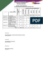 Second Periodical Test in Grade 10 Mathematics (1)