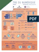 infographie-barometre-num-2019.pdf