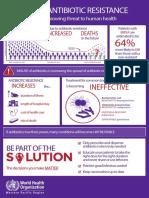 Antibiotic Resistance Growing Threat (1)