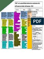 modelo matriz de consistencia