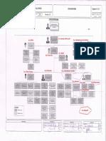 Organigrama y áreas proyecto MGP.pdf