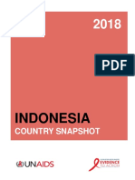 Indonesia Country Card 2018