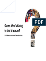 Guess Who's Going to the Museum? 2015 Museum Audience Evaluation Study