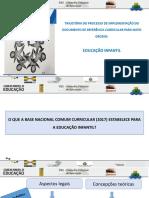 1 Ed Infantil_Trajetória Do Processo de Implementação2