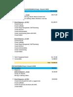 July 2020 Shutdown Cost Breakdown