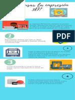 ¿Como Funciona La Impresión 3D