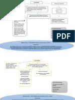Mapas Concptuales Procesos c