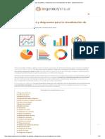 Tipos de Gráficos y Diagramas Para La Visualización de Datos