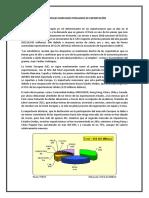 Principales Mercados Peruanos de Exportación