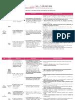 4. Hoja resumen de las actividades para implementar los productos.pdf