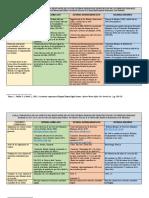 Concepto Comparado Sistema Africano Sistema europeo y sistema americano