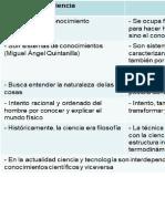 Diferencia Entre Ciencia y Tecnologia.png