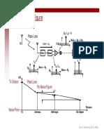 RF Receiver Basics Concepts