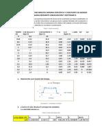 desarrollo de informe de laboratorio