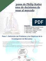 Los cinco pasos de Philip Kotler para la toma de decisiones de ingresar al mercado (1).pptx