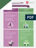 Características y Principios en El Aprendizaje de Los Adultos