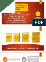 Infracciones en Seguridad y Salud en El Trabajo 1571260689
