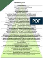 Piramide de Legislacion