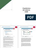 Arquitectura de Sistemas Móviles