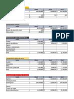 Pronostico y Presupuesto de Ventas