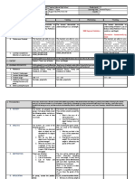 Daily Lesson Plan 4a's Template
