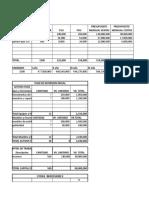 Composicion de Estructura Financiera