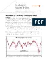 Purchasing Managers Index Report 2010 January