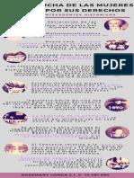 Infografia Rossmary Longa