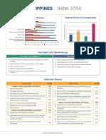 2019 IP Global Index - Philippines