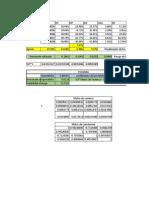 Practica Finanzas Examen
