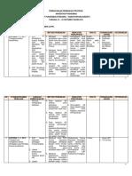 PPS UKP  Pungging Bab 7, Bab 8, Bab 9, baru.docx