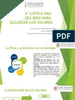 UNIDAD II ÉTICA (2).ppt