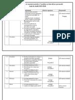 Planul Managerial Al Comisiei Metodice Consiliere Și Dezvoltare Personală